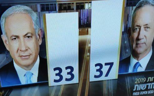 בחירות 2019: תוצאות כל המדגמים